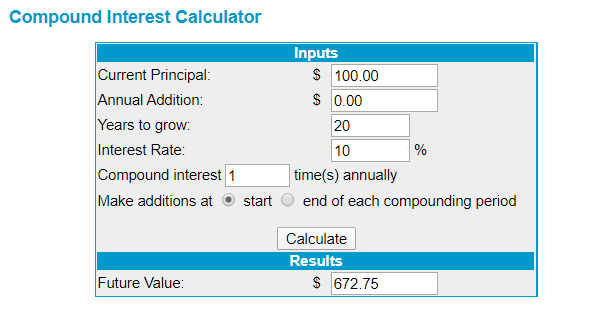 Compound Interest Apple Crider