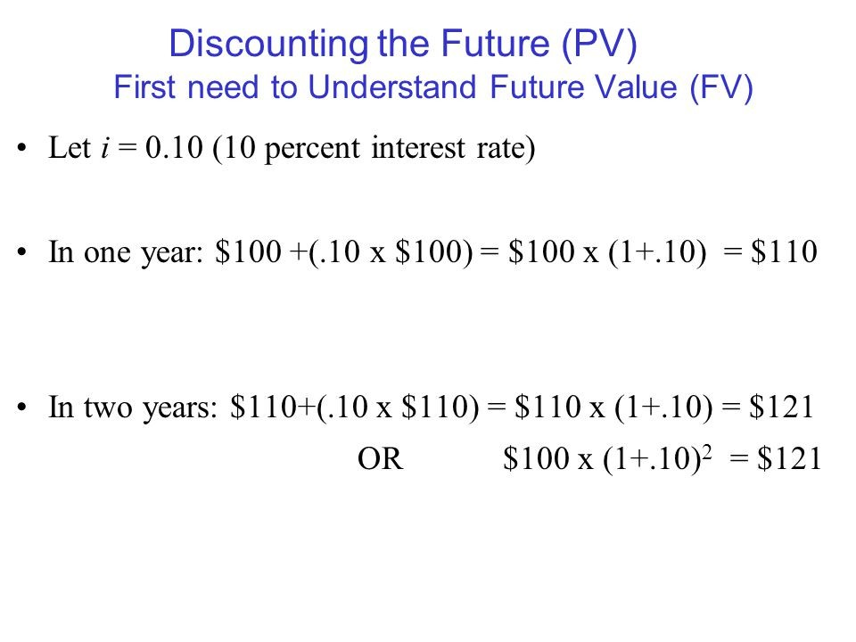 Time Value Of Money Apple Crider